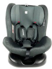 silla-de-coche-cruz-0-1-2-3-0-36-kg-negro (2)