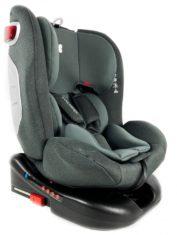 silla-de-coche-cruz-0-1-2-3-0-36-kg-negro (4)